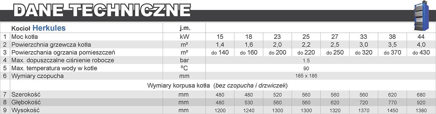 Tabela HERKULES